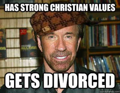 Christianity & Divorce